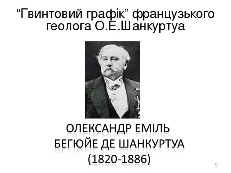 """* """"Гвинтовий графік"""" французького геолога О.Е.Шанкуртуа"""