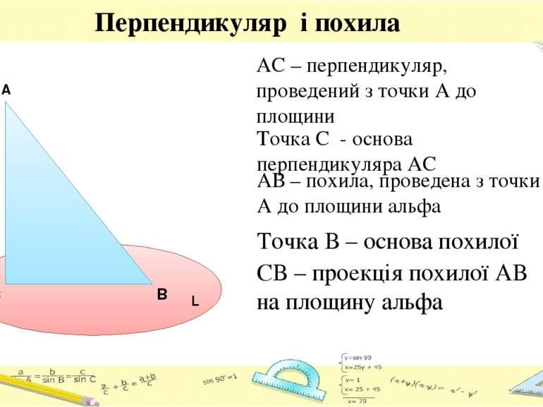 Перпендикуляр і похила АС – перпендикуляр, проведений з точки А до площини A ...