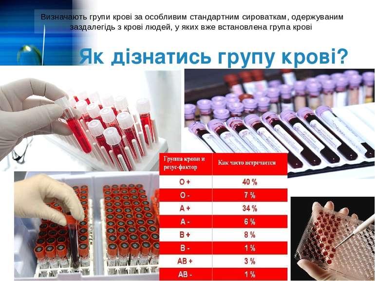 Як дізнатись групу крові? Визначають групи крові за особливим стандартним сир...