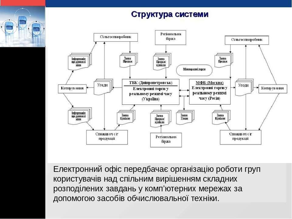 Електронний офіс передбачає організацію роботи груп користувачів над спільним...