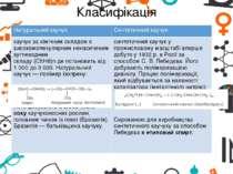 Класифікація Натуралькийкаучук Синтетичнийкаучук каучук захімічнимскладом єви...
