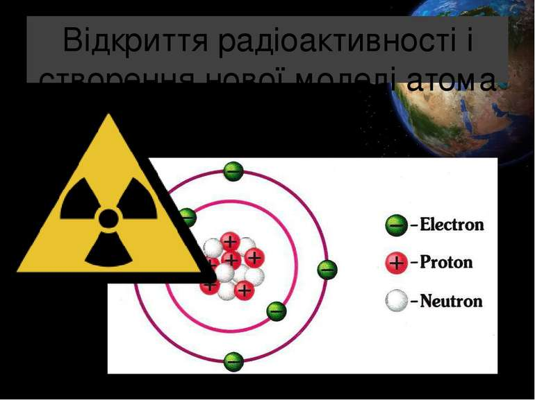 Відкриття радіоактивності і створення нової моделі атома