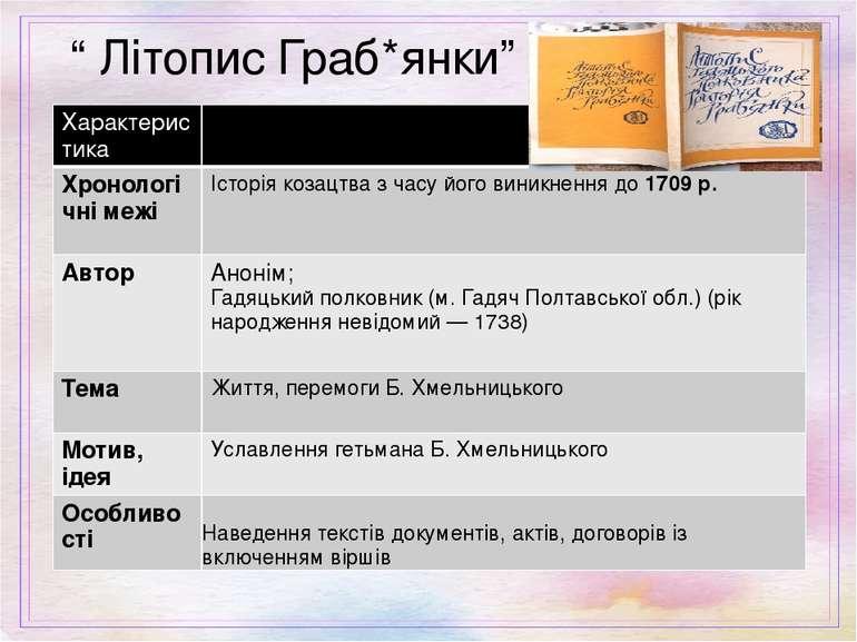 """"""" Літопис Граб*янки"""" Характеристика Хронологічні межі Історіякозацтвазчасуйог..."""