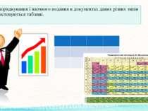 Для впорядкування і наочного подання в документах даних різних типів використ...