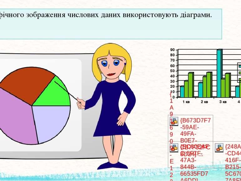 Для графічного зображення числових даних використовують діаграми.