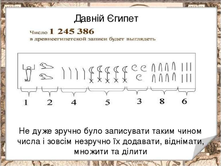 Давній Єгипет Не дуже зручно було записувати таким чином числа і зовсім незру...