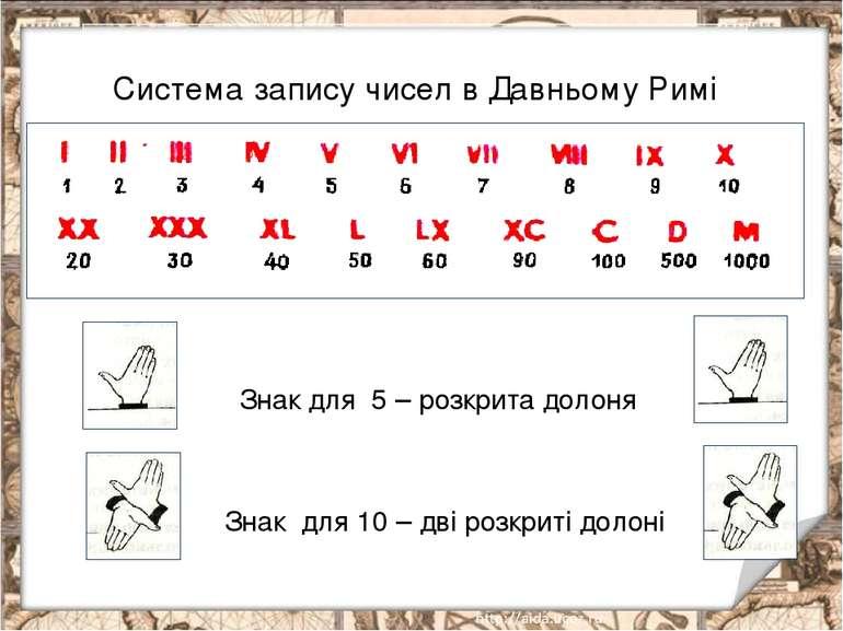 Система запису чисел в Давньому Римі Знак для 5 – розкрита долоня Знак для 10...