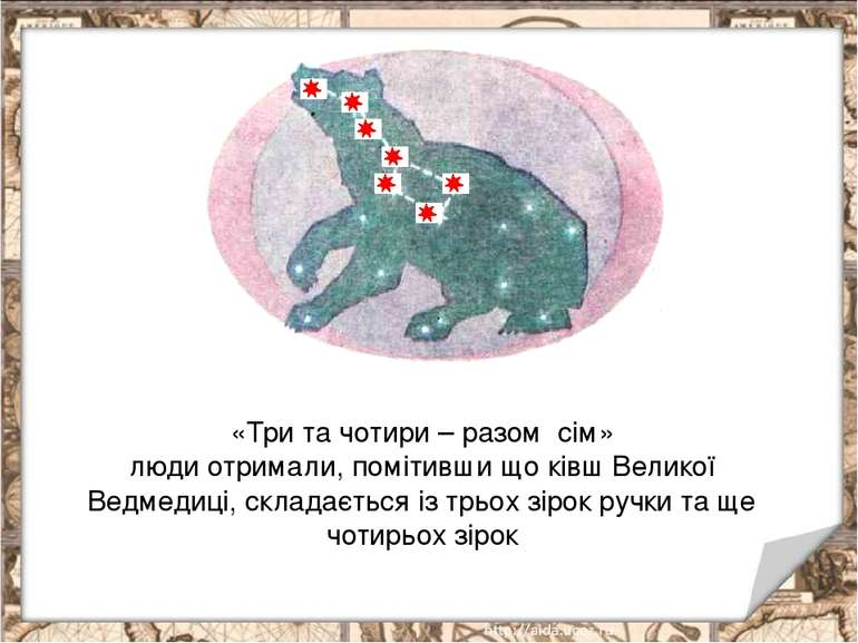 «Три та чотири – разом сім» люди отримали, помітивши що ківш Великої Ведмедиц...