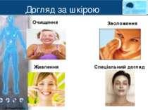 Догляд за шкірою Очищення Зволоження Живлення Спеціальний догляд ProPowerPoin...