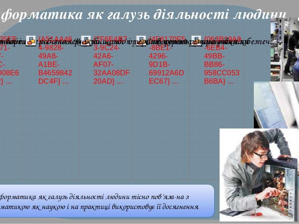 Інформатика як галузь діяльності людини Інформатика як галузь діяльності люди...