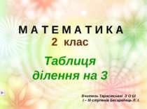 М А Т Е М А Т И К А 2 клас Таблиця ділення на 3 Вчитель Тарасівської З О Ш І ...