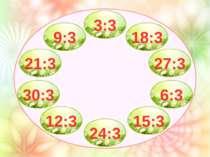 9:3 21:3 3:3 18:3 27:3 6:3 15:3 24:3 30:3 12:3