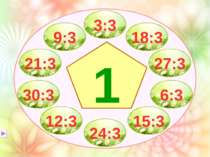 9:3 21:3 3:3 18:3 27:3 6:3 15:3 24:3 30:3 12:3 1