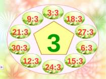 9:3 21:3 3:3 18:3 27:3 6:3 15:3 24:3 30:3 12:3 3