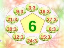9:3 21:3 3:3 18:3 27:3 6:3 15:3 24:3 30:3 12:3 6