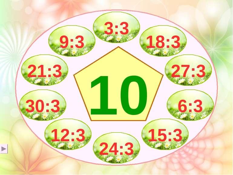 9:3 21:3 3:3 18:3 27:3 6:3 15:3 24:3 30:3 12:3 10