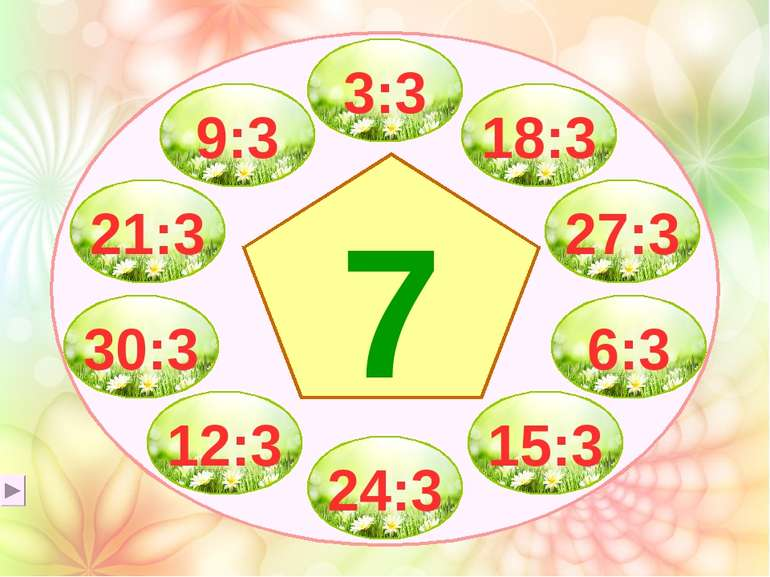 9:3 21:3 3:3 18:3 27:3 6:3 15:3 24:3 30:3 12:3 7