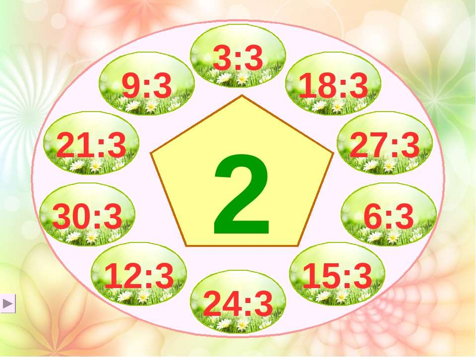 9:3 21:3 3:3 18:3 27:3 6:3 15:3 24:3 30:3 12:3 2