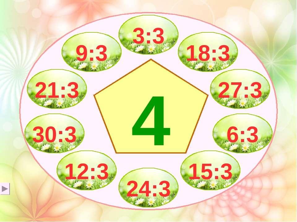 9:3 21:3 3:3 18:3 27:3 6:3 15:3 24:3 30:3 12:3 4