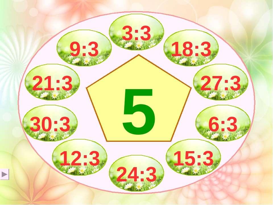 9:3 21:3 3:3 18:3 27:3 6:3 15:3 24:3 30:3 12:3 5