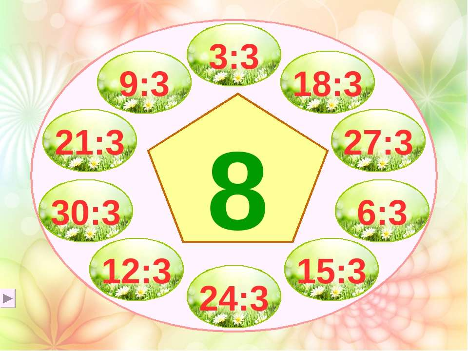 9:3 21:3 3:3 18:3 27:3 6:3 15:3 24:3 30:3 12:3 8