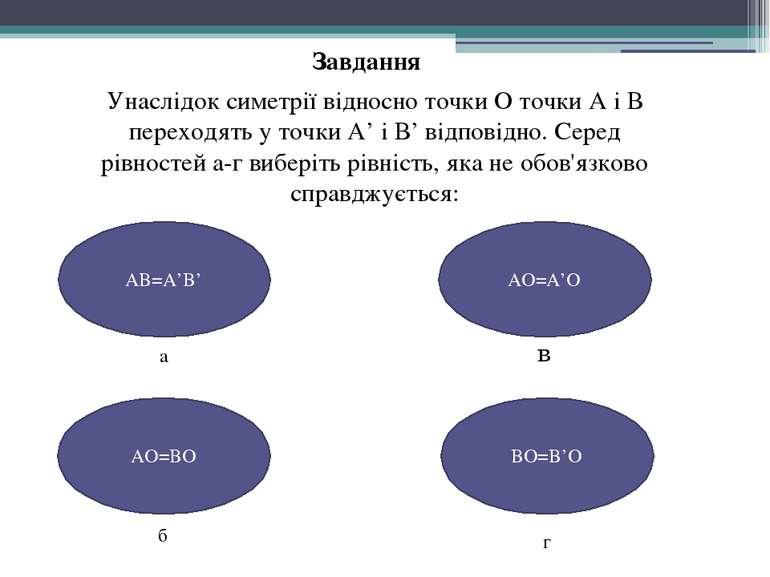Унаслідок симетрії відносно точки О точки А і В переходять у точки А' і В' ві...