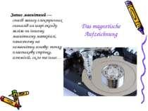 Das magnetische Aufzeichnung Запис магнітний— спосіб запису електричних сигн...