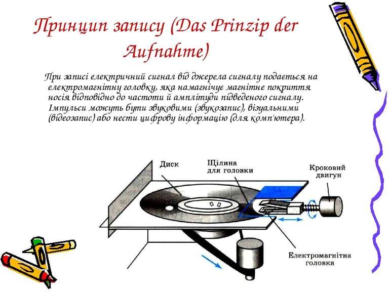 Принцип запису (Das Prinzip der Aufnahme) При записі електричний сигнал від д...