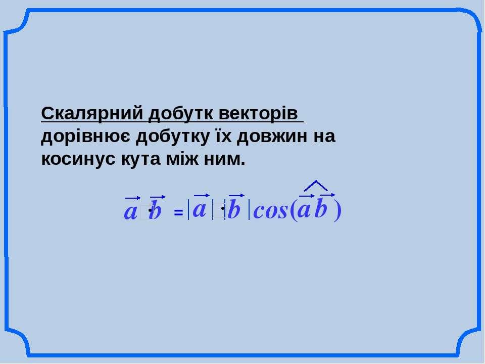 Скалярний добутк векторів дорівнює добутку їх довжин на косинус кута між ним.