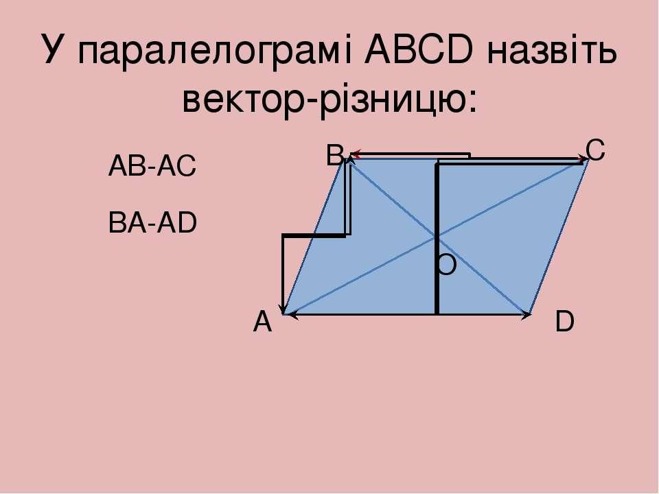 У паралелограмі АВСD назвіть вектор-різницю: АВ-АС А В С D О ВA-AD