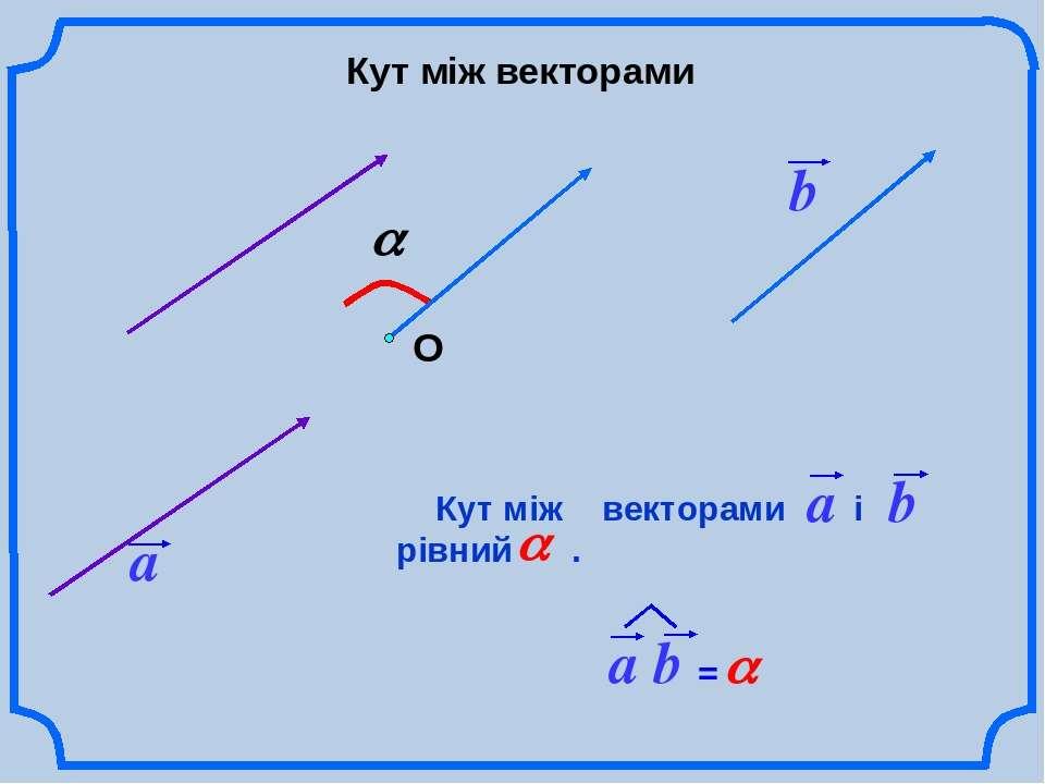 О Кут між векторами a b = Кут між векторами і рівний .