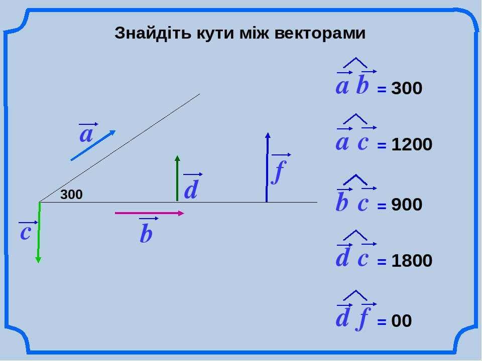 300 300 1200 900 1800 00 Знайдіть кути між векторами a d b = c f = = = =