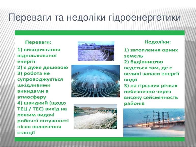 Переваги та недоліки гідроенергетики