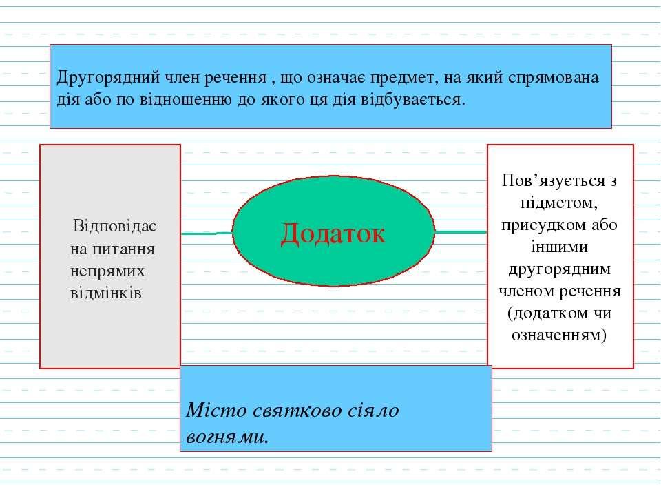 Другорядний член речення , що означає предмет, на який спрямована дія або по ...