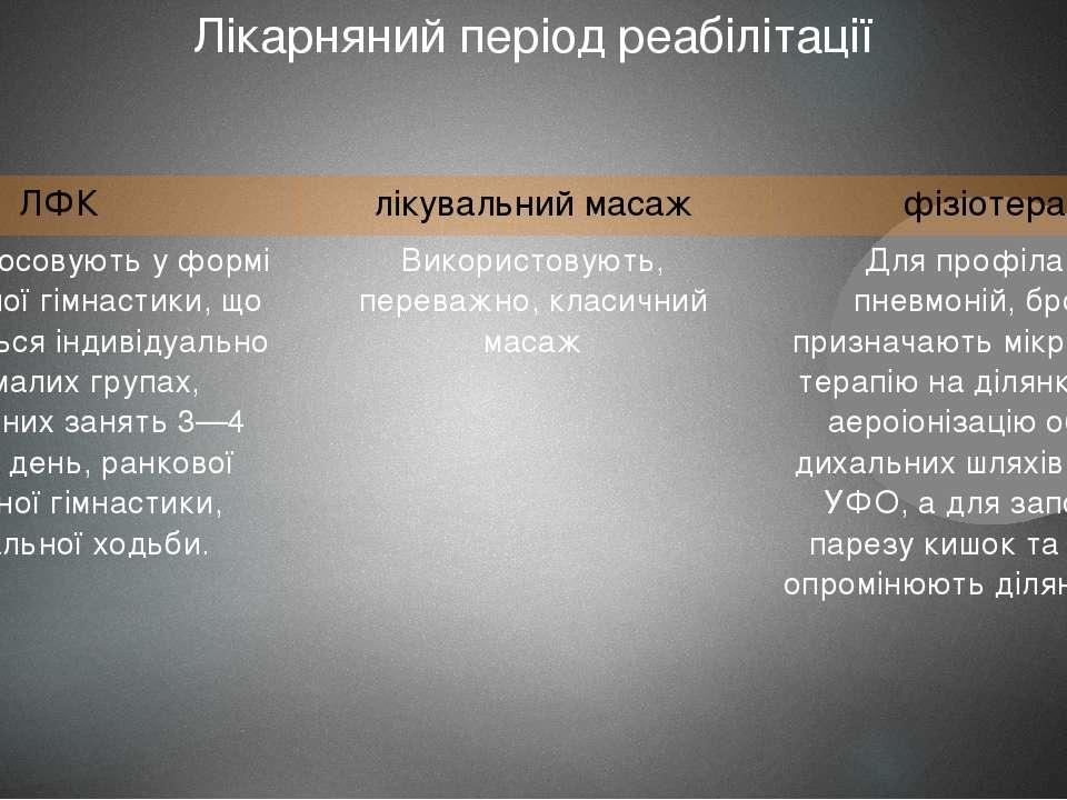 Лікарняний період реабілітації ЛФК лікувальниймасаж фізіотерапія ЛФКзастосову...