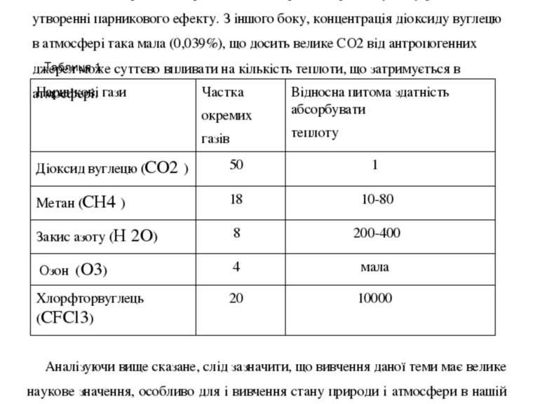 До парникових газів відносять діоксид вуглецю, пари води, озон, метан, хлорфт...