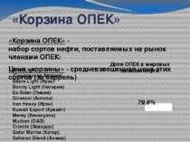 «Корзина ОПЕК» «Корзина ОПЕК» - набор сортов нефти, поставляемых на рынок чле...