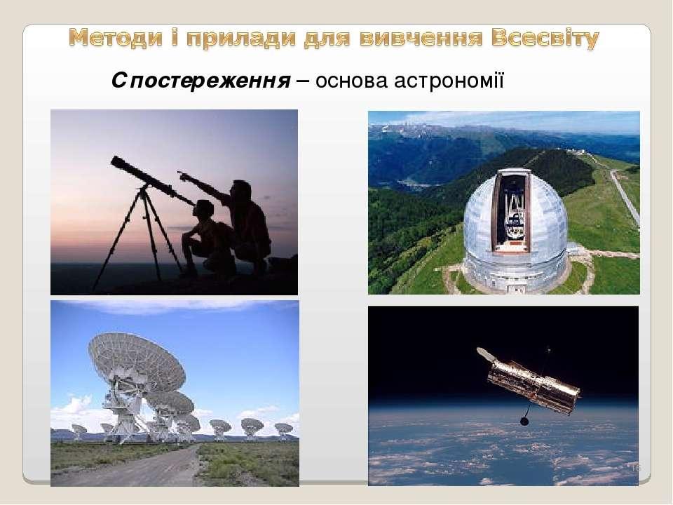 Спостереження – основа астрономії *