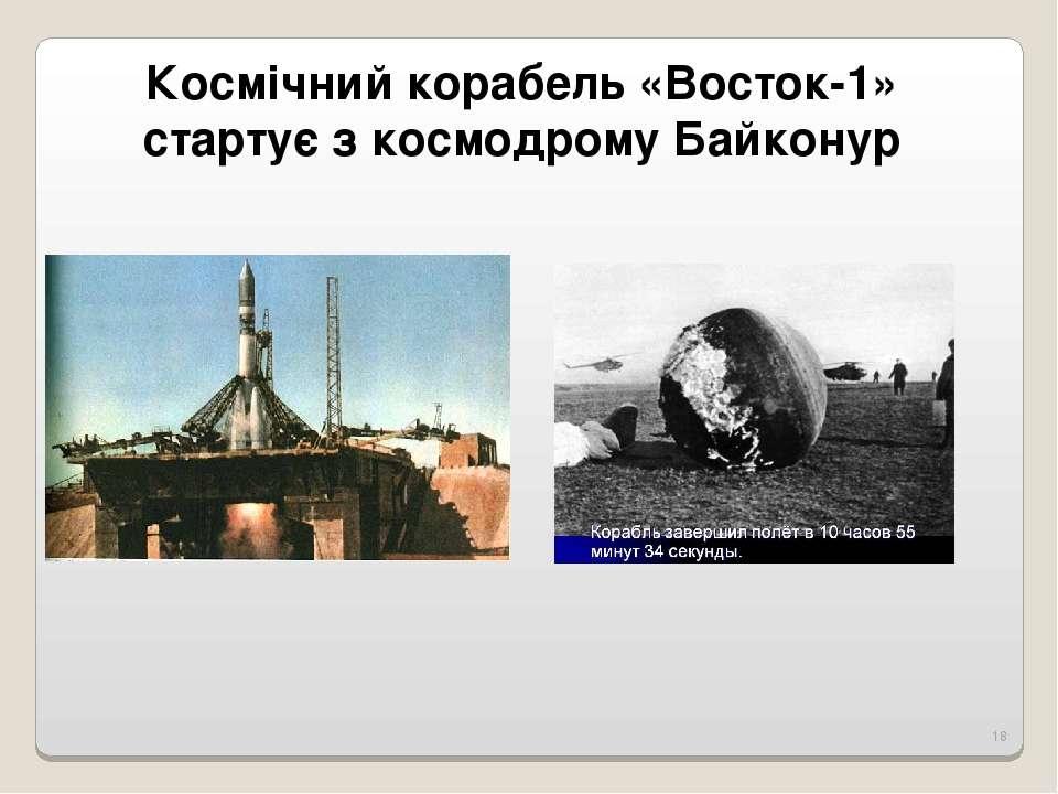 Космічний корабель «Восток-1» стартує з космодрому Байконур *