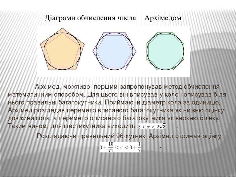 Архімед, можливо, першим запропонував метод обчислення π математичним способо...