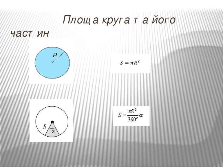 Площа круга та його частин R