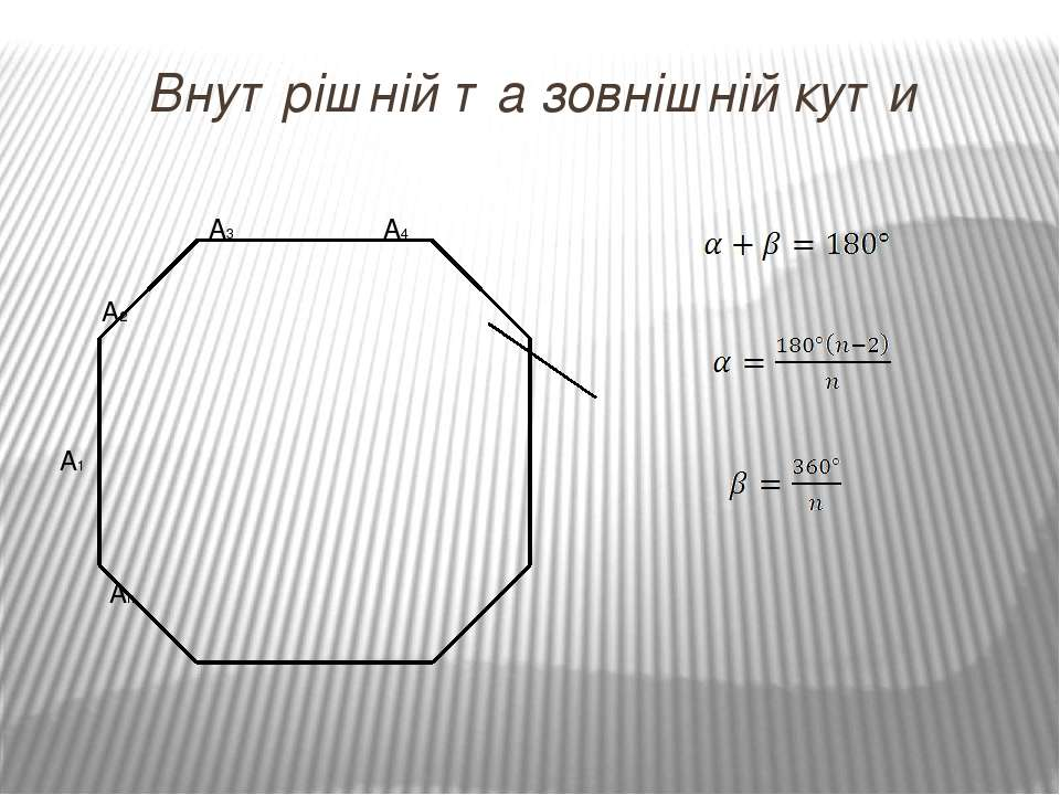 А1 А2 А3 An A4 α β Внутрішній та зовнішній кути