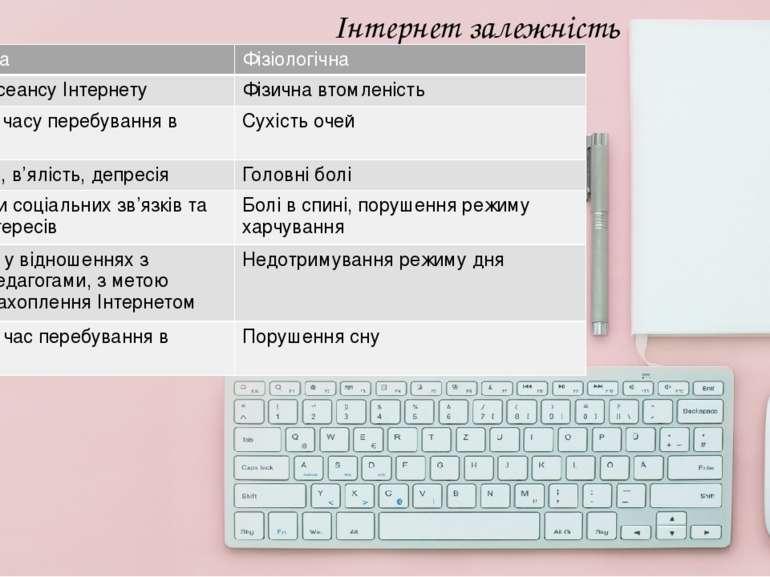 Інтернет залежність Психологічна Фізіологічна Очікуваннясеансу Інтернету Фізи...