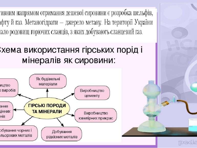 Схема використання гірських порід і мінералів як сировини: