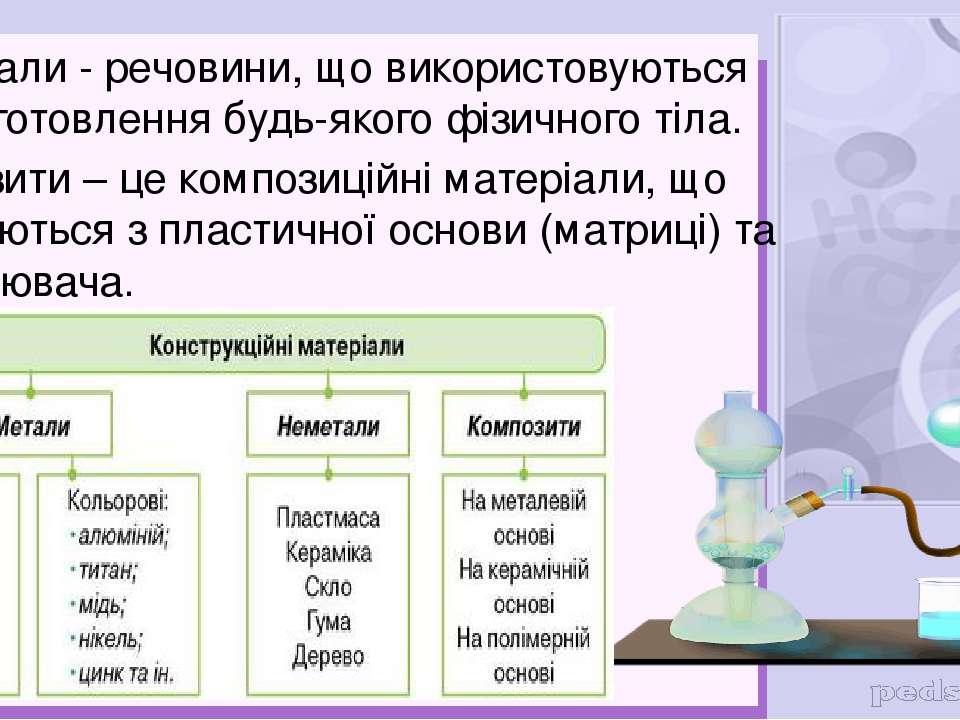 Матеріали - речовини, що використовуються для виготовлення будь-якого фізично...