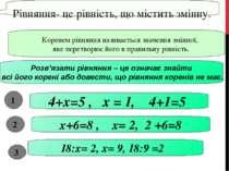 4+x=5 , x = 1, 4+1=5 Розв'язати рівняння – це означає знайти всі його корені ...