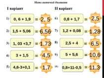 4,5 Математичий диктант I варіант II варіант 2, 5 6,56 1,73 1,7 11,3 1,28 6,5...