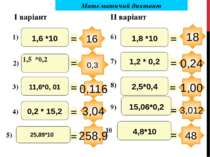 3,04 Математичий диктант I варіант II варіант 16 0,3 0,116 258,9 48 0,24 1,00...