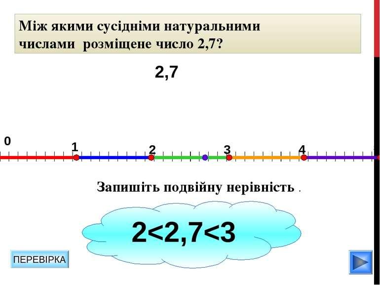 2,7 0 1 2 3 4 5 Між якими сусідніми натуральними числами розміщене число 2,7?...