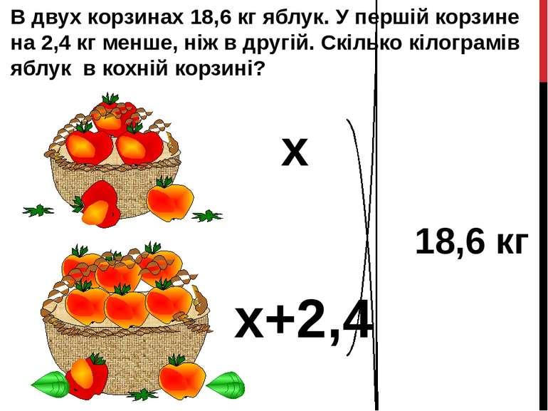 В двух корзинах 18,6 кг яблук. У першій корзине на 2,4 кг менше, ніж в другій...
